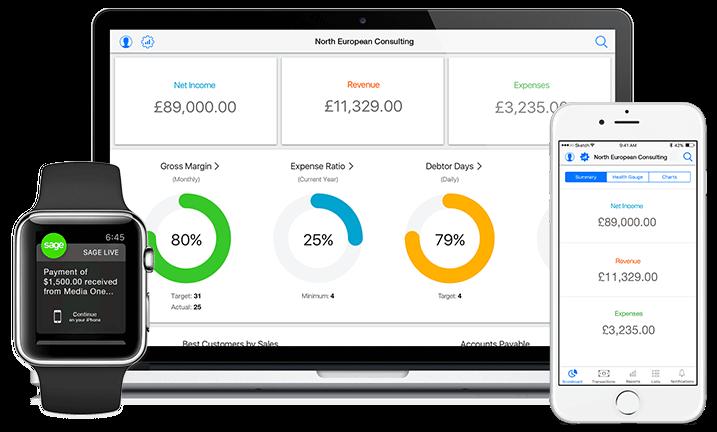 Sage Gestión y Finanzas multidispositivo