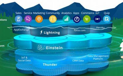 ¿Cómo ayuda Salesforce Service Cloud a un Call center?