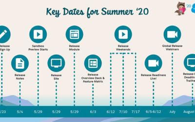 Release Salesforce verano 2020