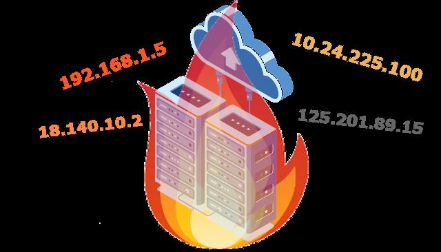 Calentamiento de IP: alcanzar una buena reputación