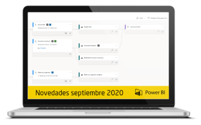 Novedades Power BI septiembre 2020
