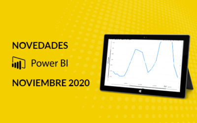 Novedades Power BI noviembre 2020