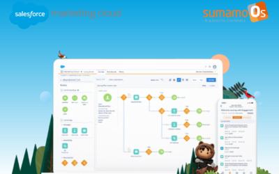 ¿Conoces Marketing Cloud?
