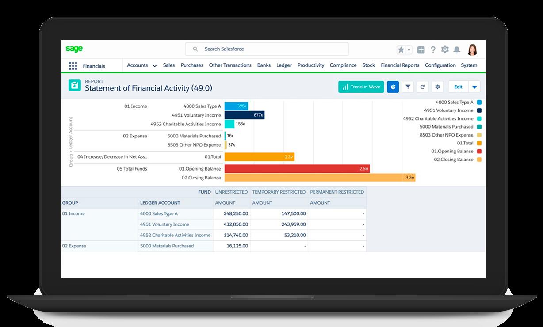 Sage Gestión y Finanzas actividad financiera