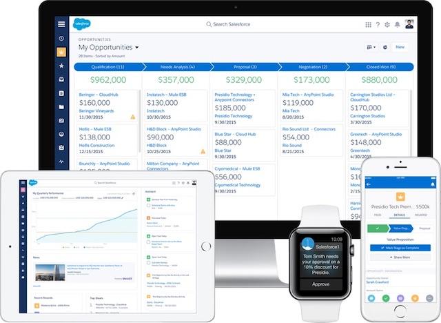 Salesforce Sales Cloud en la nube multidispositivo