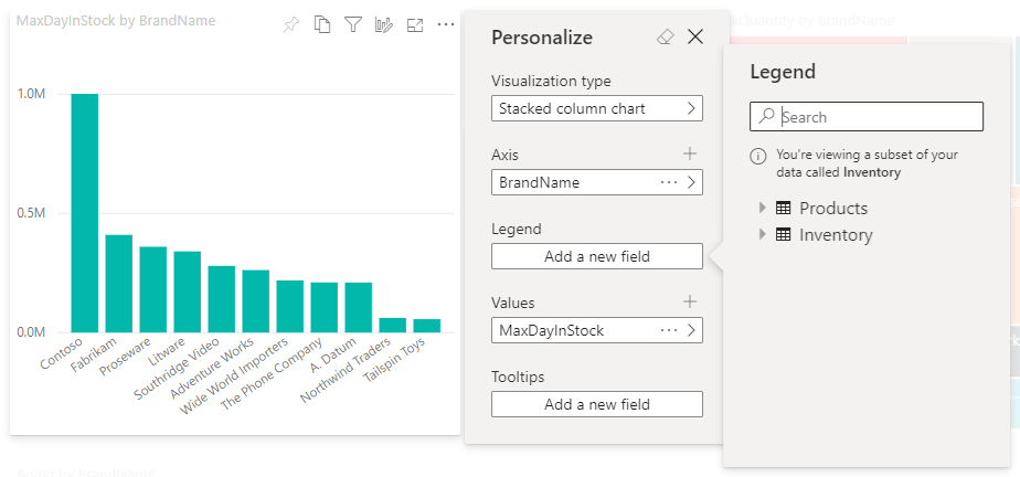 Power Bi Perspectivas