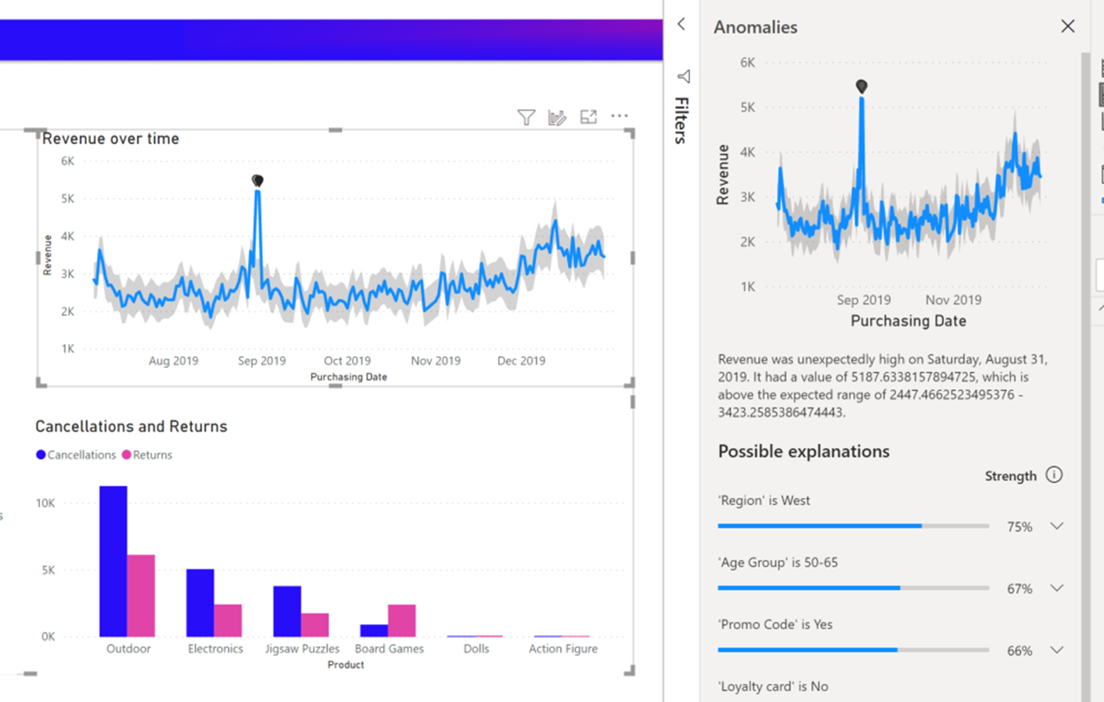 Power BI Nov20 AnomalyDetected