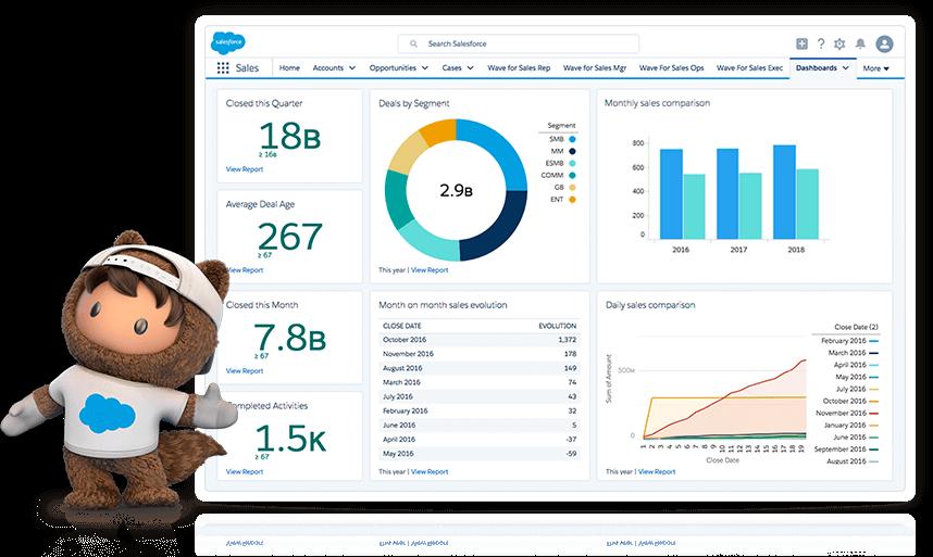 Astro Sales Cloud